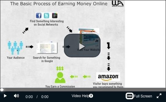 understanding how to make money online video