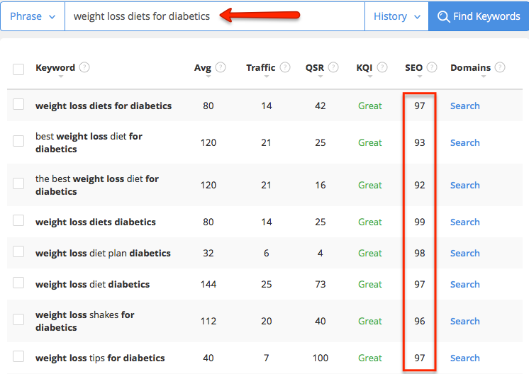 best keyword tool for finding weight loss for diabetics words