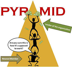 how do i know if i'm being scammed by a pyramid