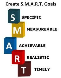 life and work balance acronym