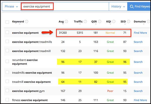 keyword and website ranking tool
