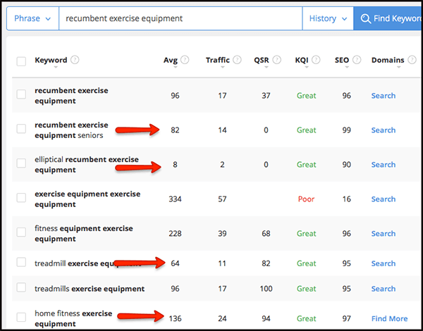 Jaaxy is also a keyword ranking tool