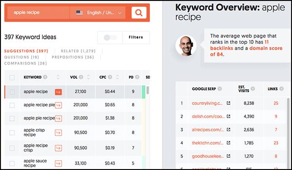 ubersuggest offers lsi keywords