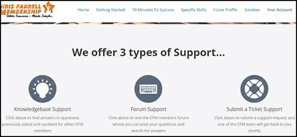 cfm membership includes 3 types of support