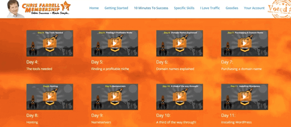 chris farrell products include 31 videos called 10 minutes to success